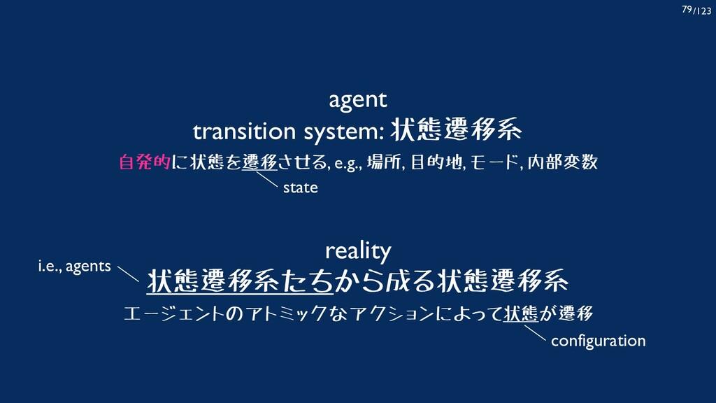 /123 79 agent transition system: 状態遷移系 reality ...