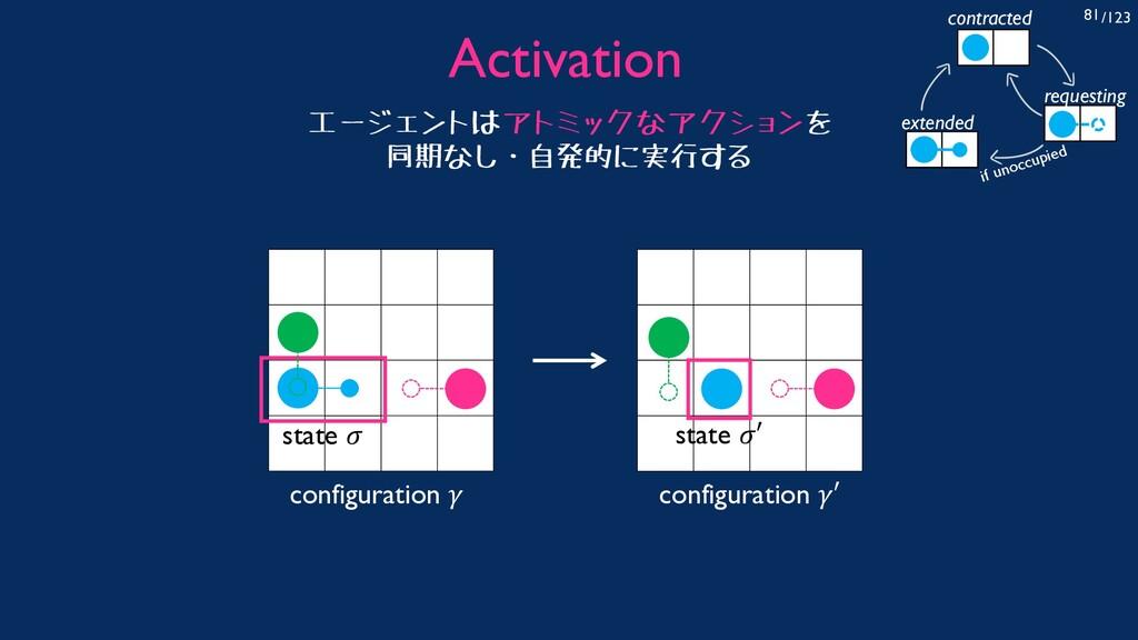 /123 81 configuration 𝛾 configuration 𝛾′ エージェント...