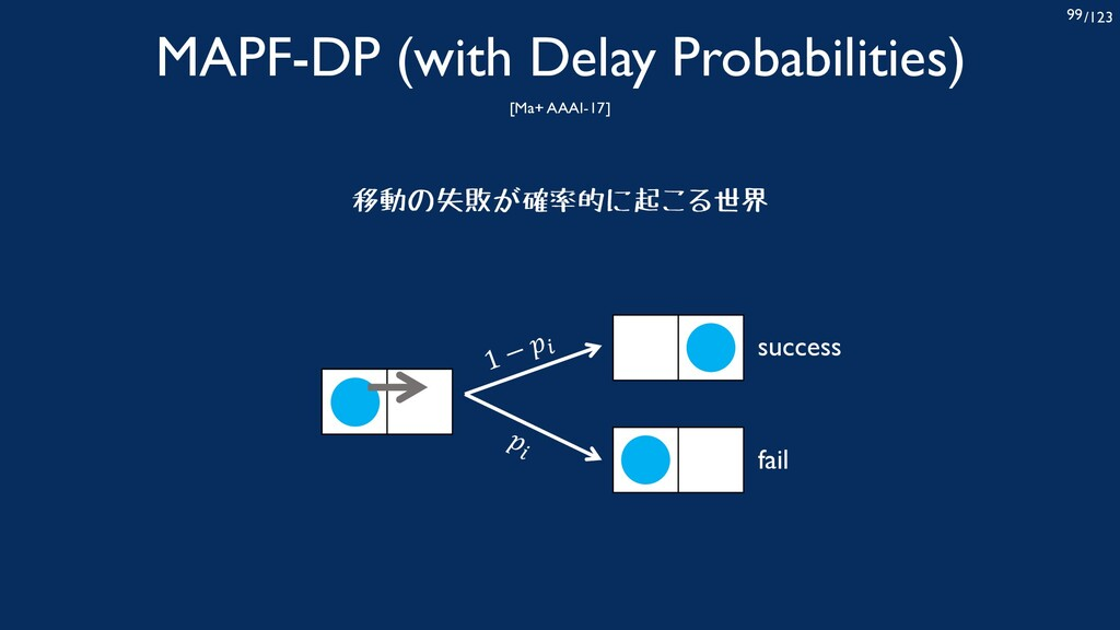 /123 99 MAPF-DP (with Delay Probabilities) [Ma+...