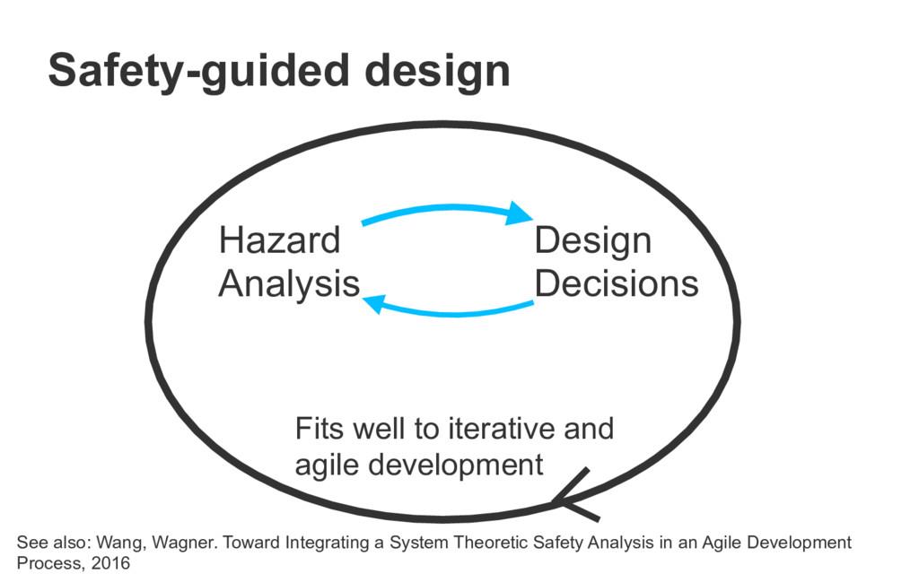 Safety-guided design Hazard Analysis Design Dec...