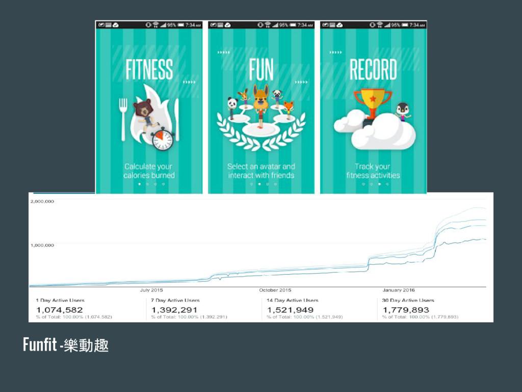 Funfit -樂動趣