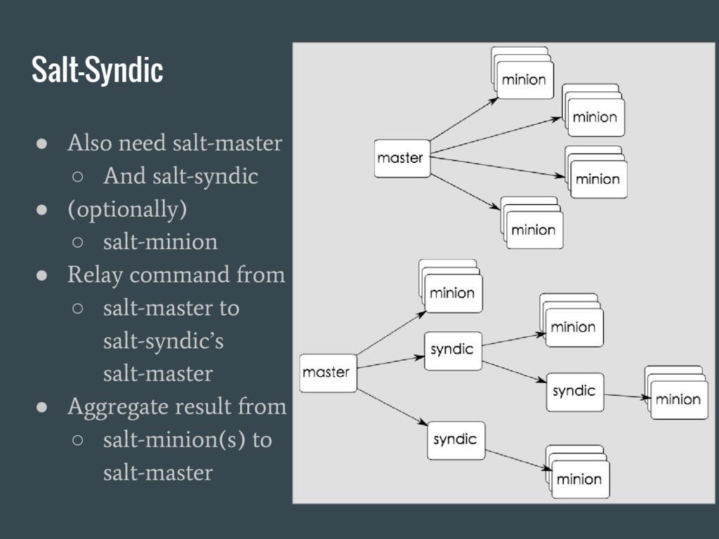 Salt-Syndic ● Also need salt-master ○ And salt-...