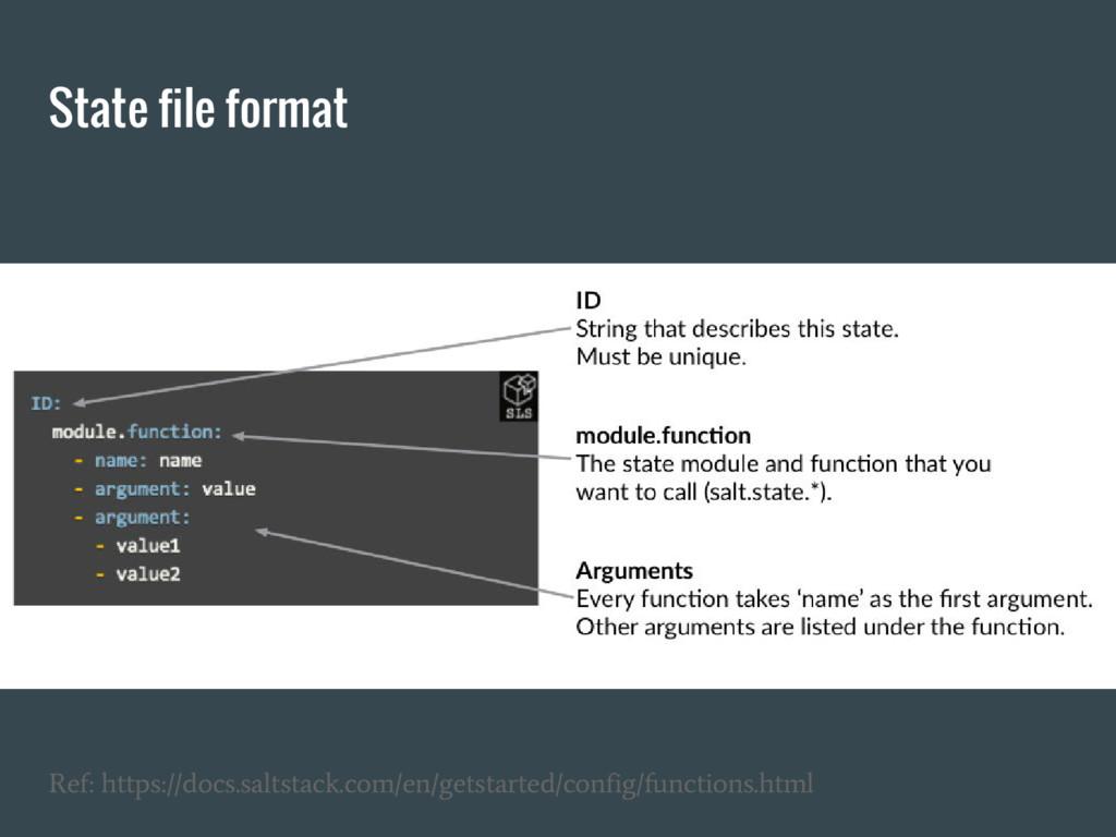 State file format Ref: https://docs.saltstack.c...