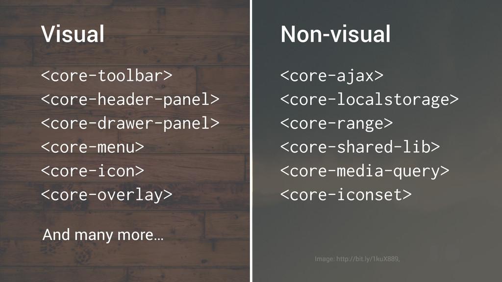 <core-toolbar> <core-header-panel> <core-drawer...