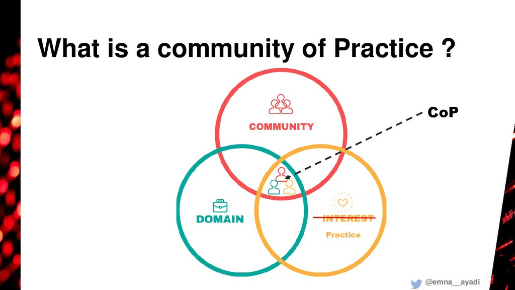 What is a community of Practice ? Practice CoP ...