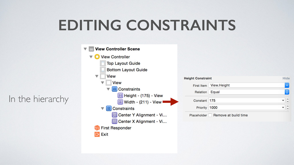 EDITING CONSTRAINTS In the hierarchy