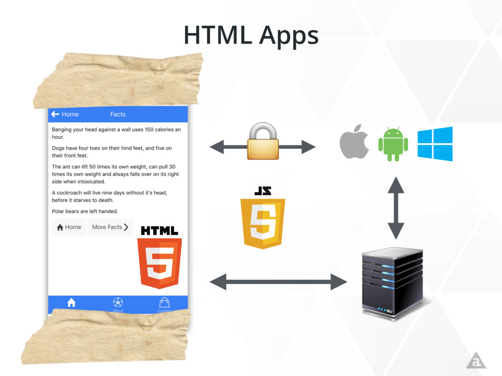 HTML Apps  !