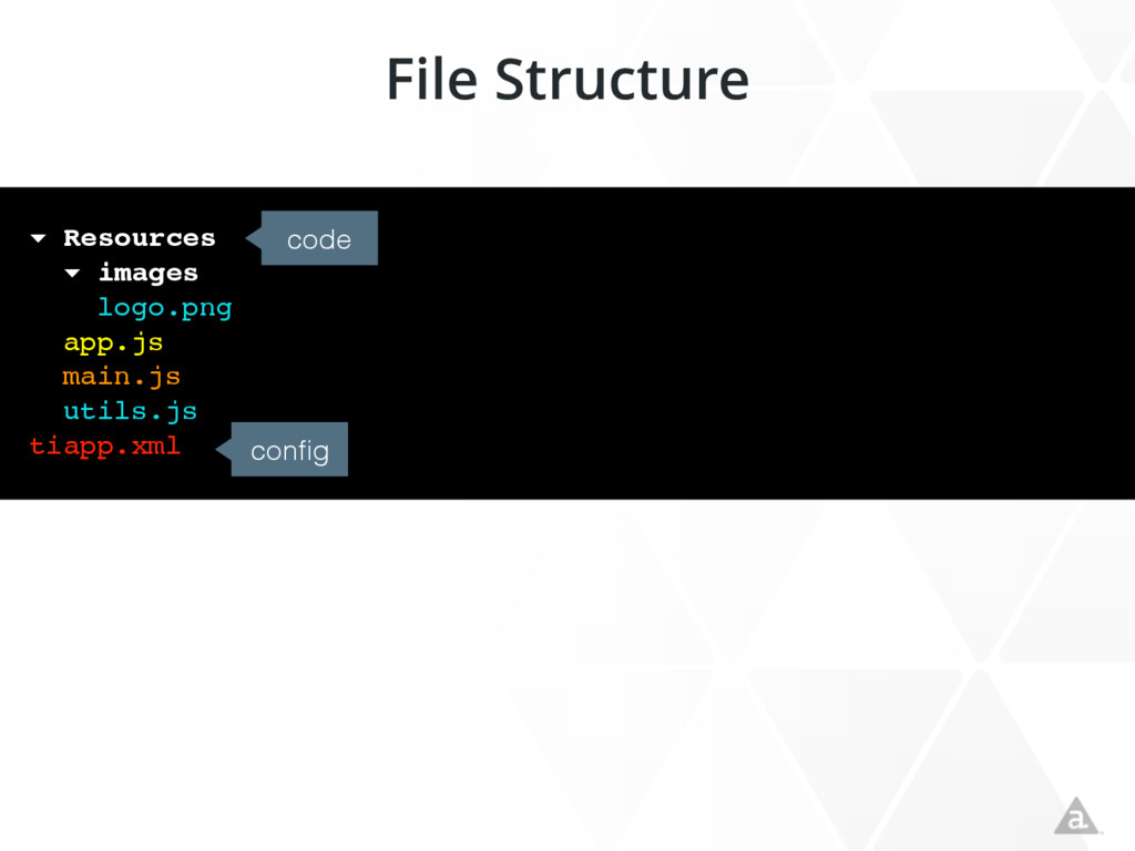 File Structure ▾ Resources ▾ images logo.png ap...