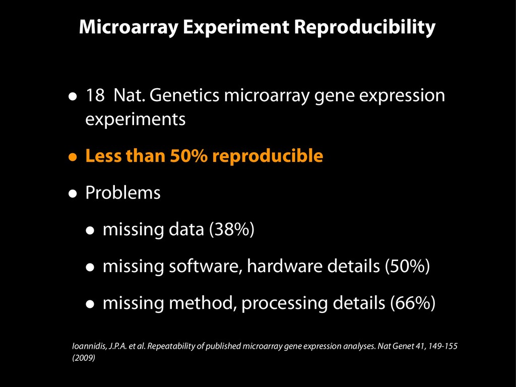 Microarray Experiment Reproducibility • 18 Nat....