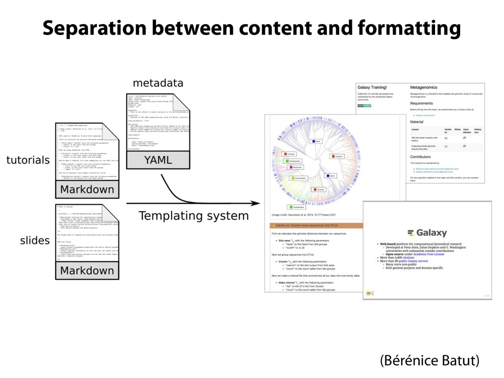 Separation between content and formatting Separ...