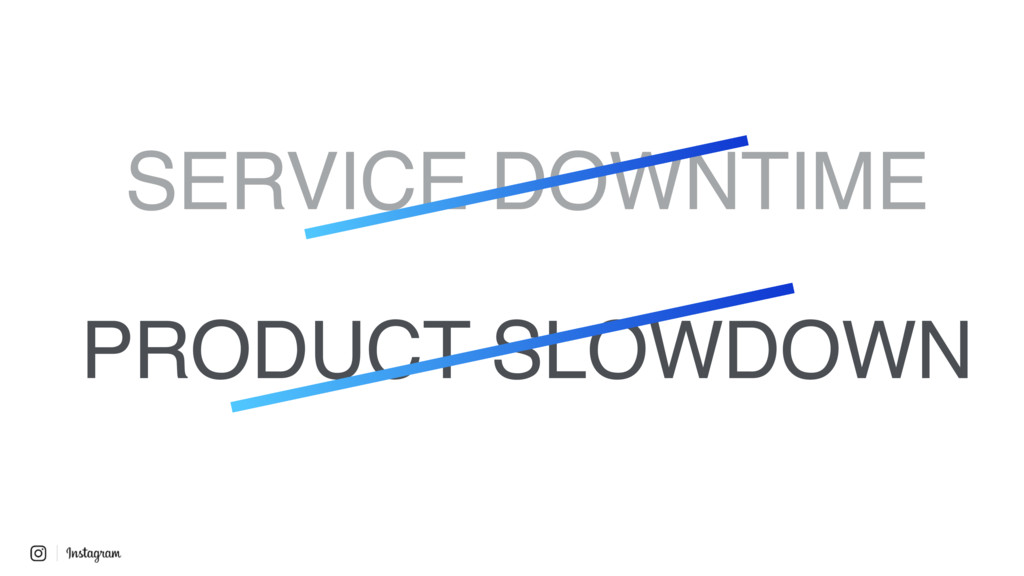 SERVICE DOWNTIME PRODUCT SLOWDOWN