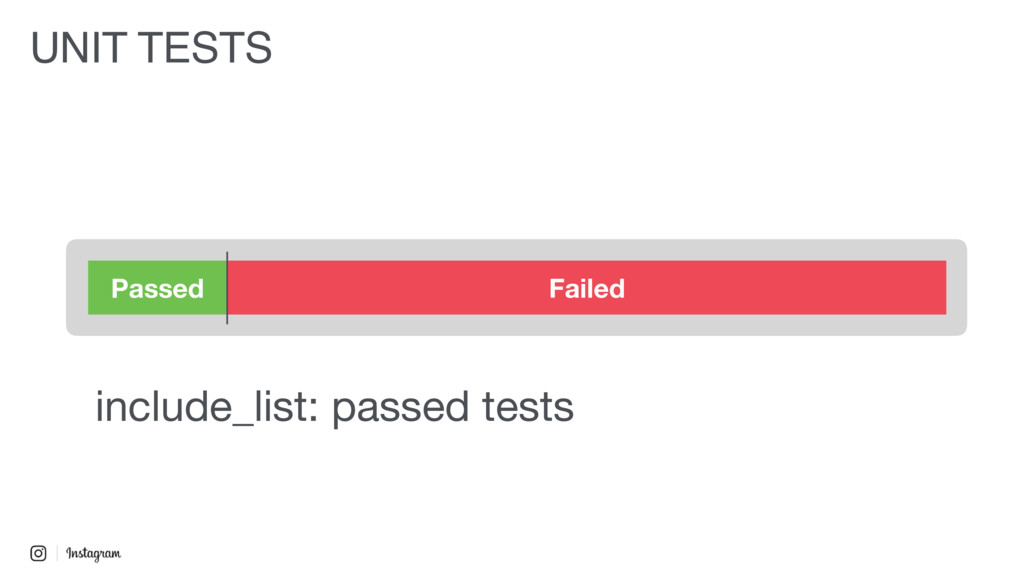 Failed include_list: passed tests Passed UNIT T...