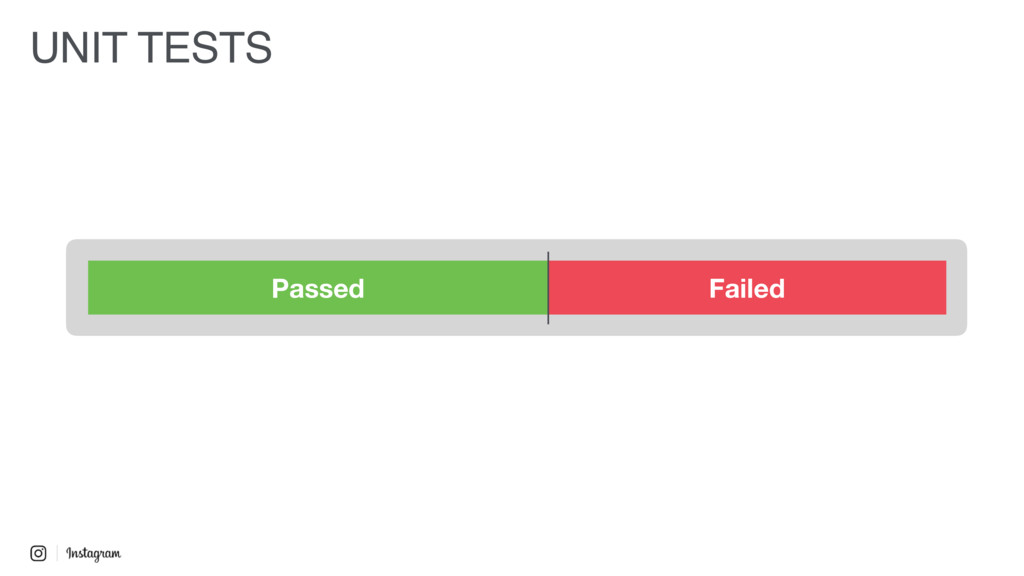 Failed Passed UNIT TESTS
