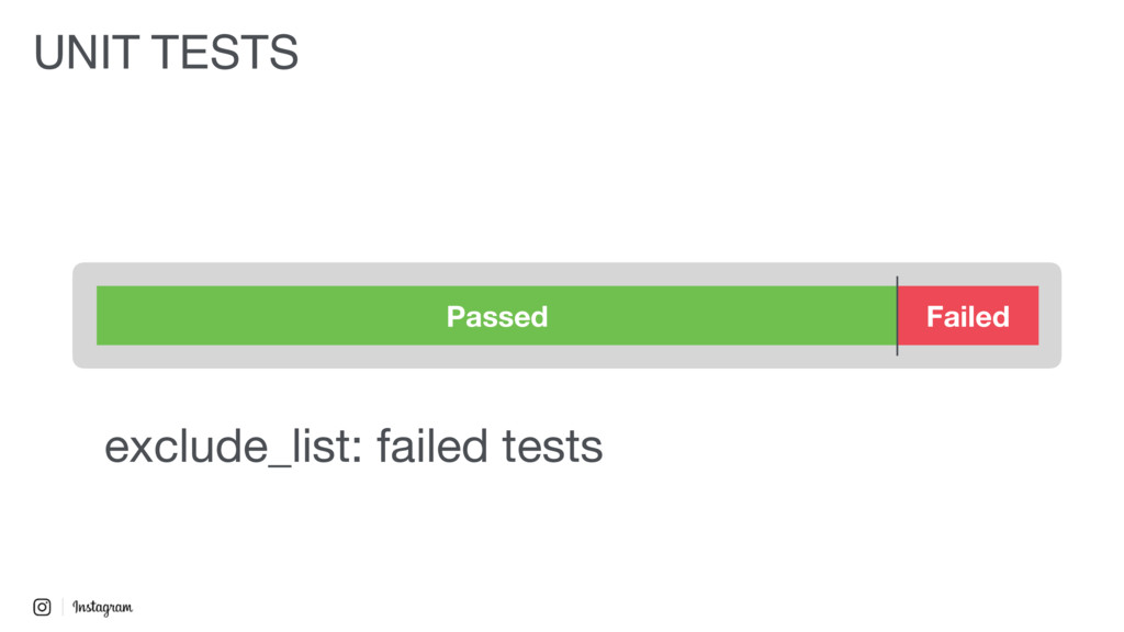 exclude_list: failed tests Failed Passed UNIT T...