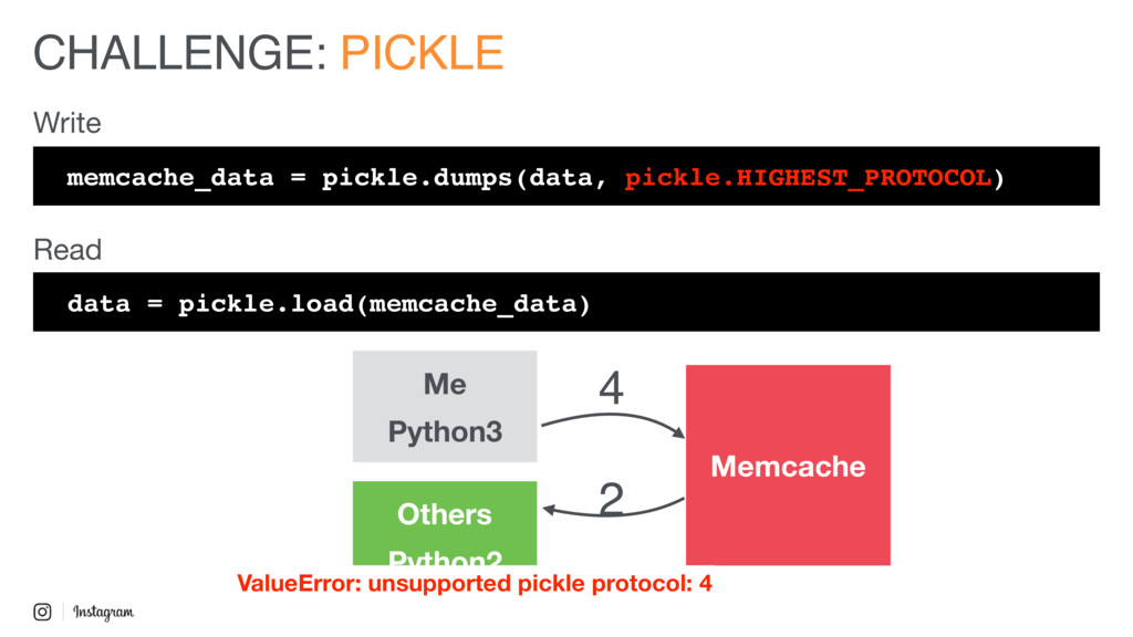 CHALLENGE: PICKLE Memcache Me Python3 Others Py...