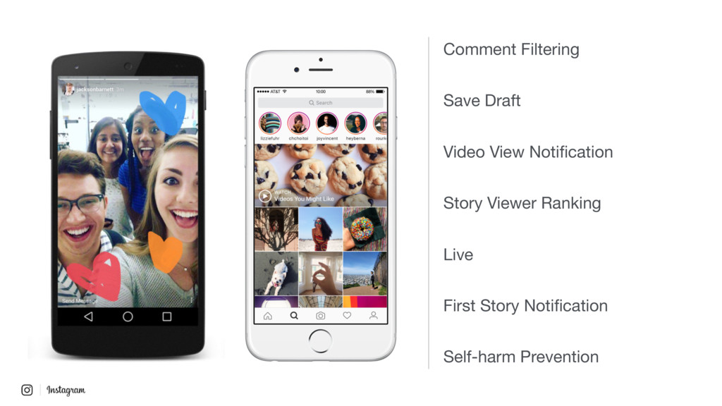 Video View Notification Save Draft Comment Filte...