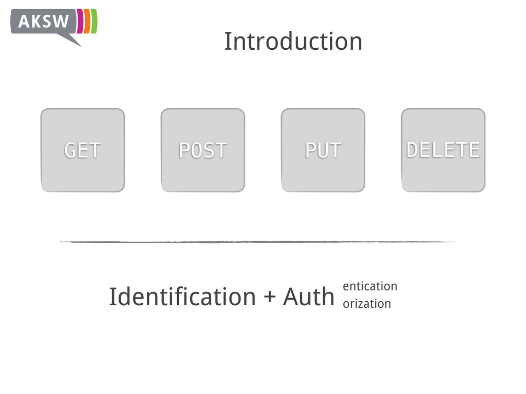 Introduction DELETE GET POST PUT Identification...