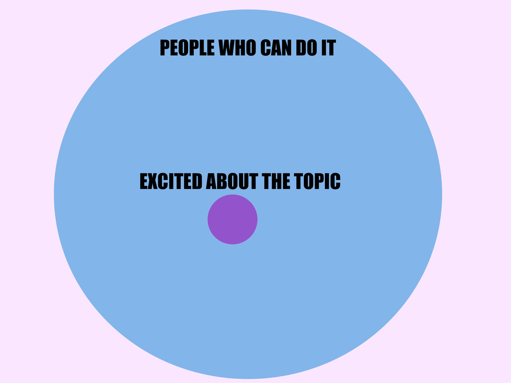 PEOPLE WHO CAN DO IT EXCITED ABOUT THE TOPIC