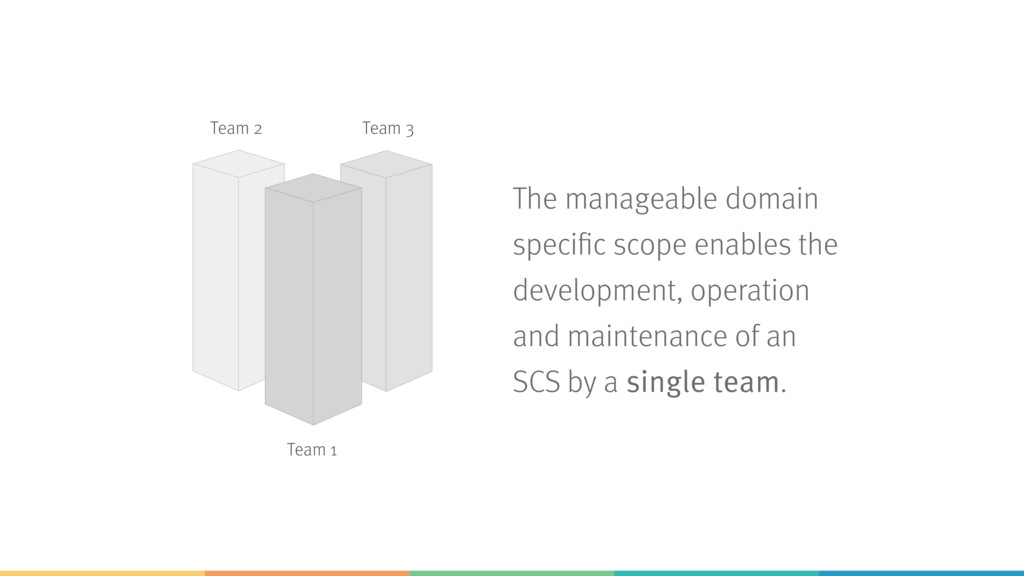 The manageable domain specific scope enables th...