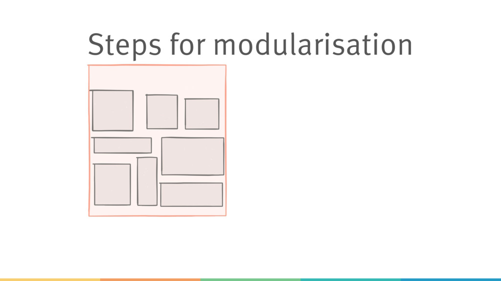 Steps for modularisation