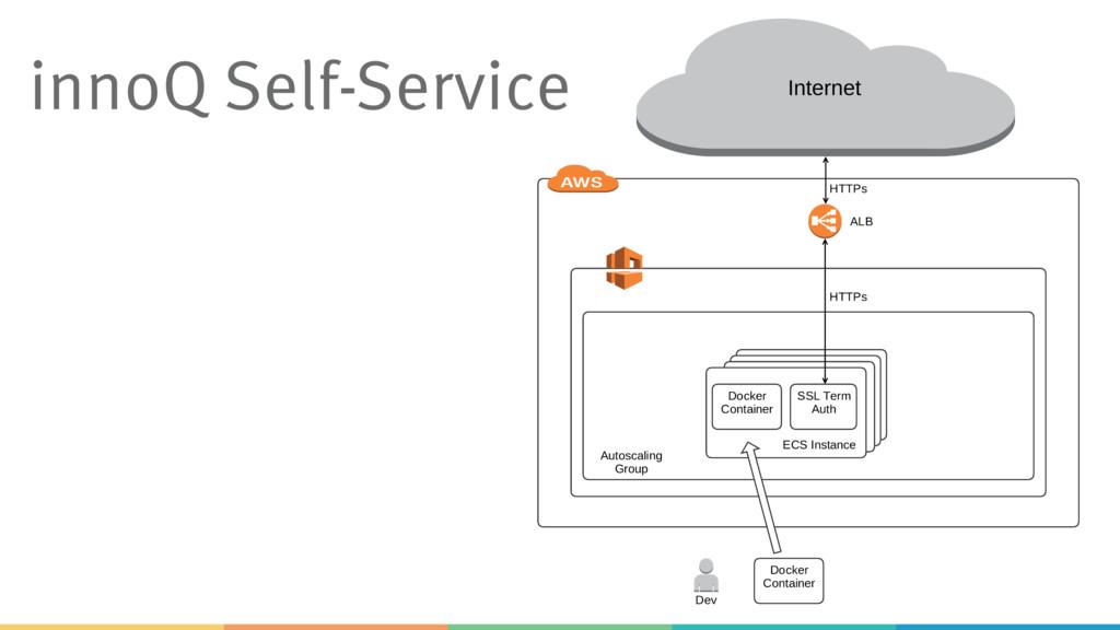 innoQ Self-Service