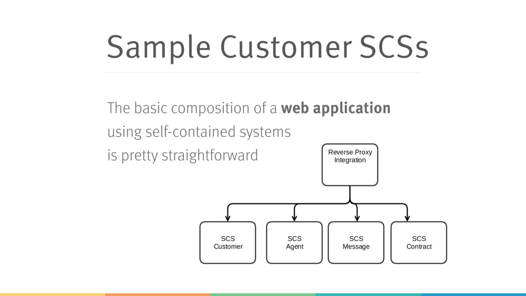 Sample Customer SCSs The basic composition of a...