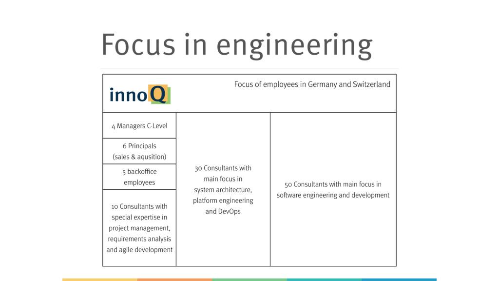 Focus in engineering Focus of employees in Germ...
