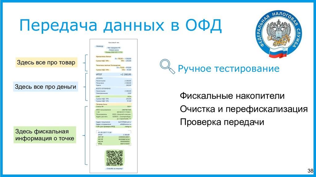 Передача данных в ОФД Фискальные накопители Очи...