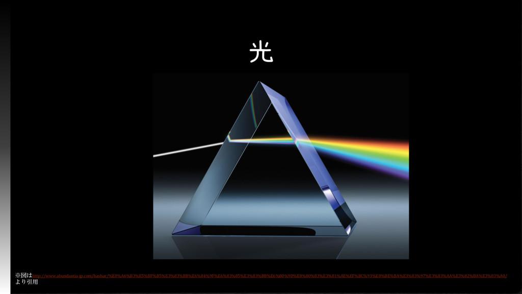 光 ※図はhttp://www.abundantia-jp.com/bashar/%E8%A6...