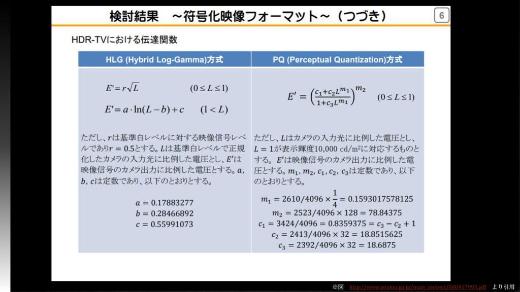 ※図はhttp://www.soumu.go.jp/main_content/00041799...