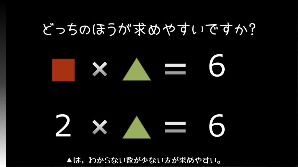 どっちのほうが求めやすいですか? 6 6 2 ▲は,わからない数が少ない方が求めやすい。