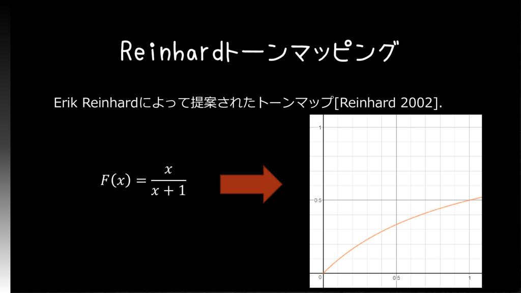 Reinhardトーンマッピング Erik Reinhardによって提案されたトーンマップ[R...