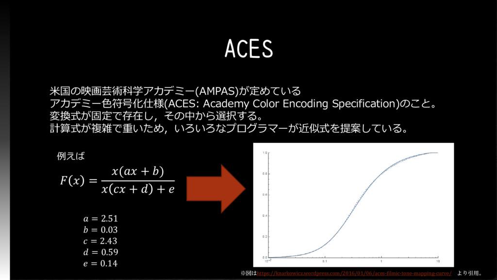 ACES 米国の映画芸術科学アカデミー(AMPAS)が定めている アカデミー色符号化仕様(AC...