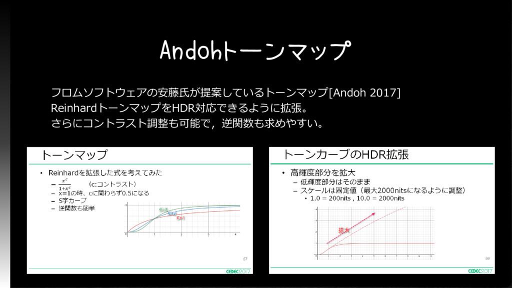 Andohトーンマップ フロムソフトウェアの安藤氏が提案しているトーンマップ[Andoh 20...
