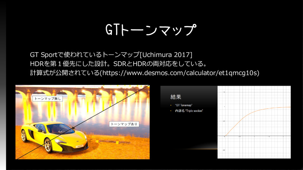 GTトーンマップ GT Sportで使われているトーンマップ[Uchimura 2017] H...