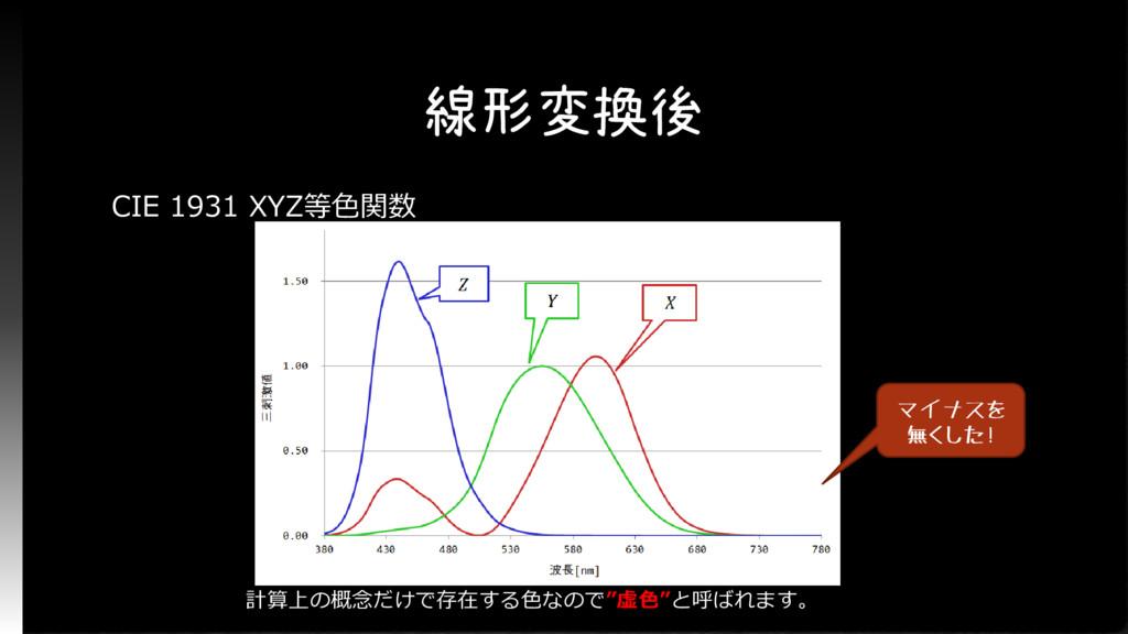 """線形変換後 CIE 1931 XYZ等色関数 計算上の概念だけで存在する色なので""""虚色""""と呼ば..."""