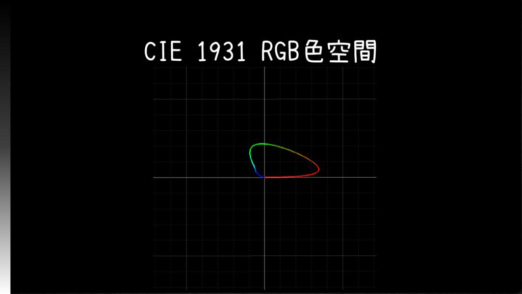 CIE 1931 RGB色空間