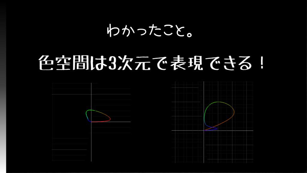 わかったこと。 色空間は3次元で表現できる!