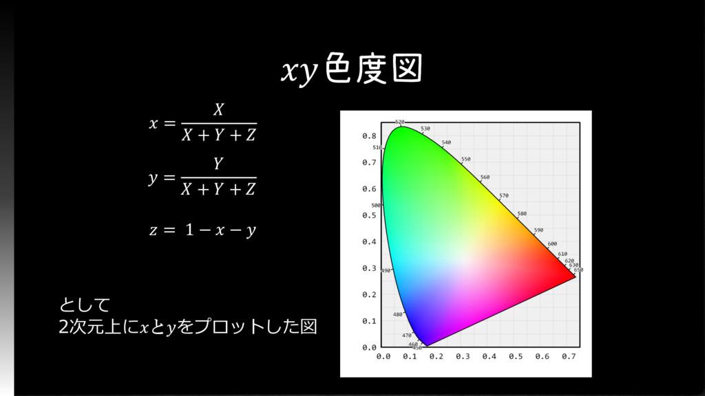 色度図  =   +  +   =   +  +   = 1 −  −  として 2次元上にと...