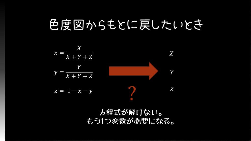 色度図からもとに戻したいとき  =   +  +   =   +  +   = 1 −  − ...