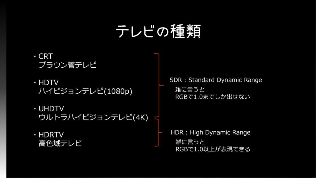 テレビの種類 ・CRT ブラウン管テレビ ・HDTV ハイビジョンテレビ(1080p) ・UH...