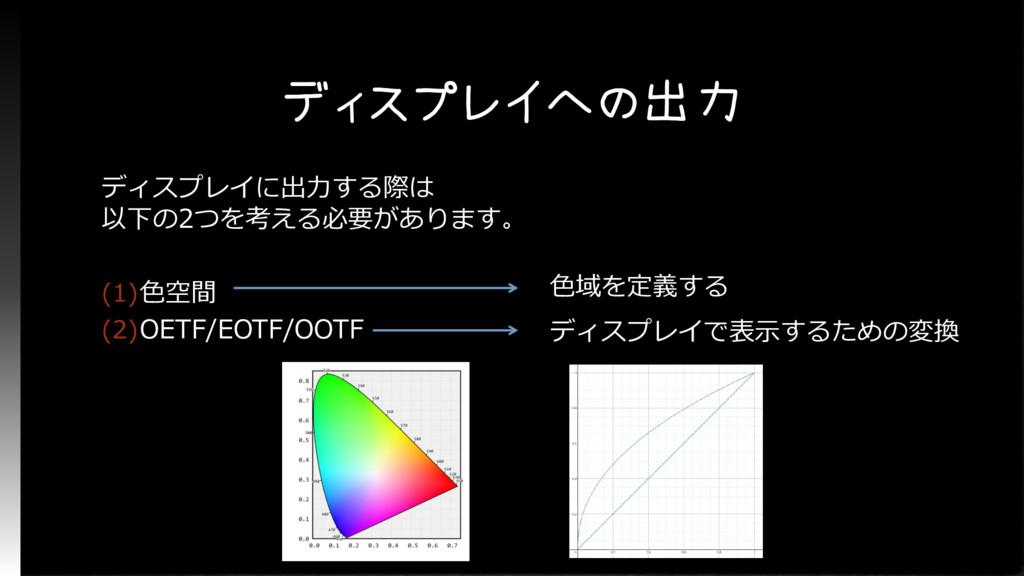 ディスプレイへの出力 ディスプレイに出力する際は 以下の2つを考える必要があります。 (1)色...