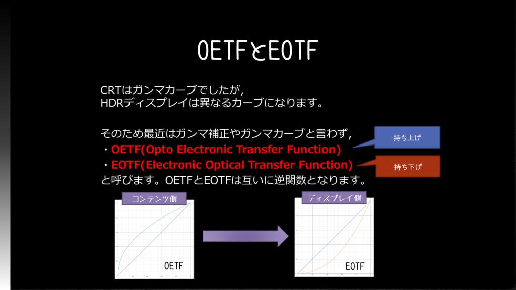 OETFとEOTF CRTはガンマカーブでしたが, HDRディスプレイは異なるカーブになります...