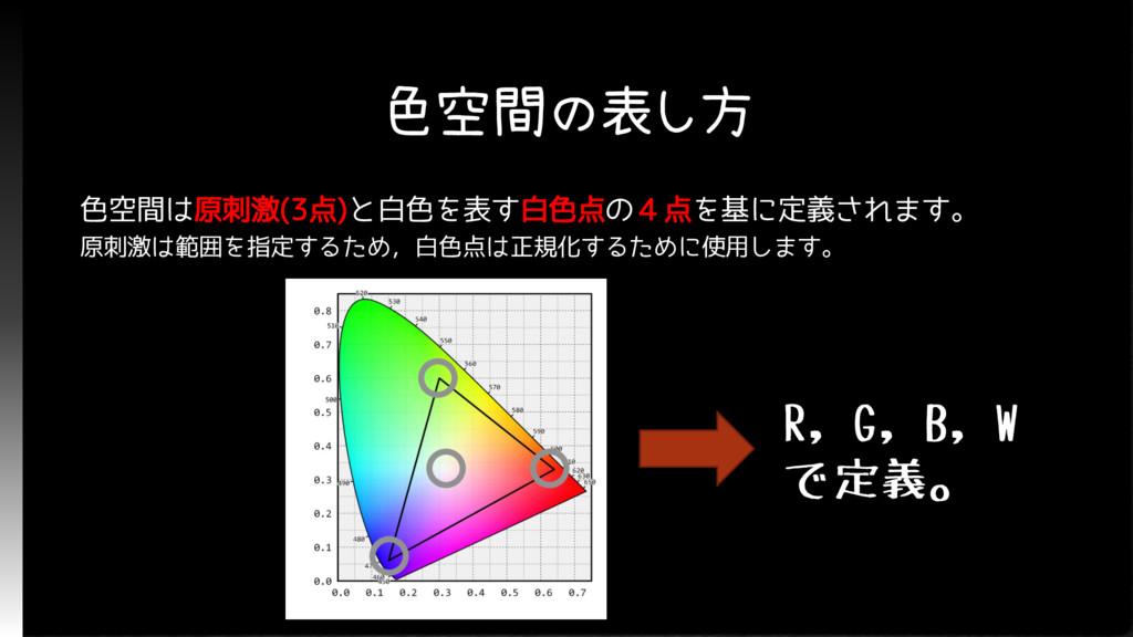 色空間の表し方 色空間は原刺激(3点)と白色を表す白色点の4点を基に定義されます。 原刺激は範...