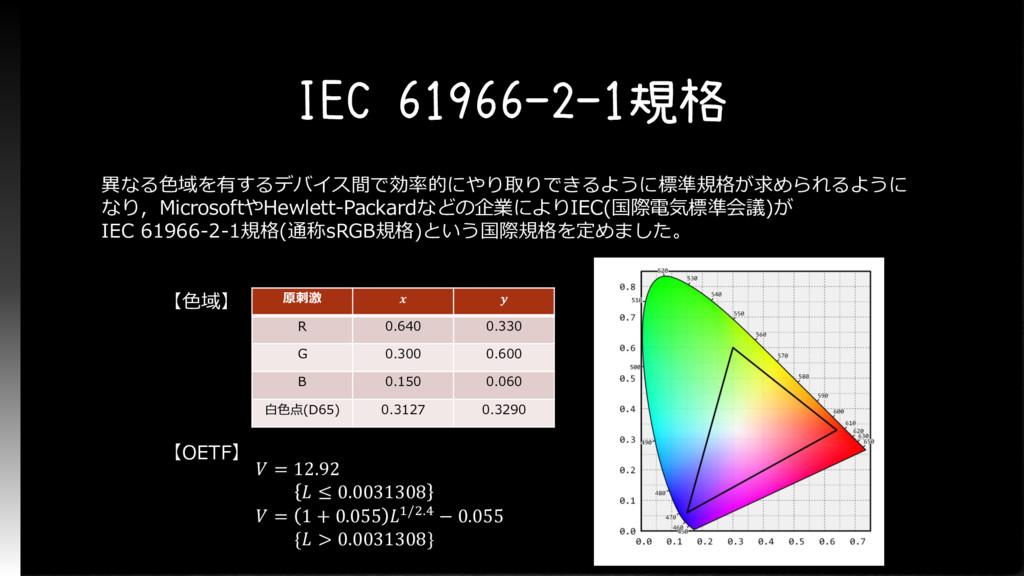 IEC 61966-2-1規格 異なる色域を有するデバイス間で効率的にやり取りできるように標準...