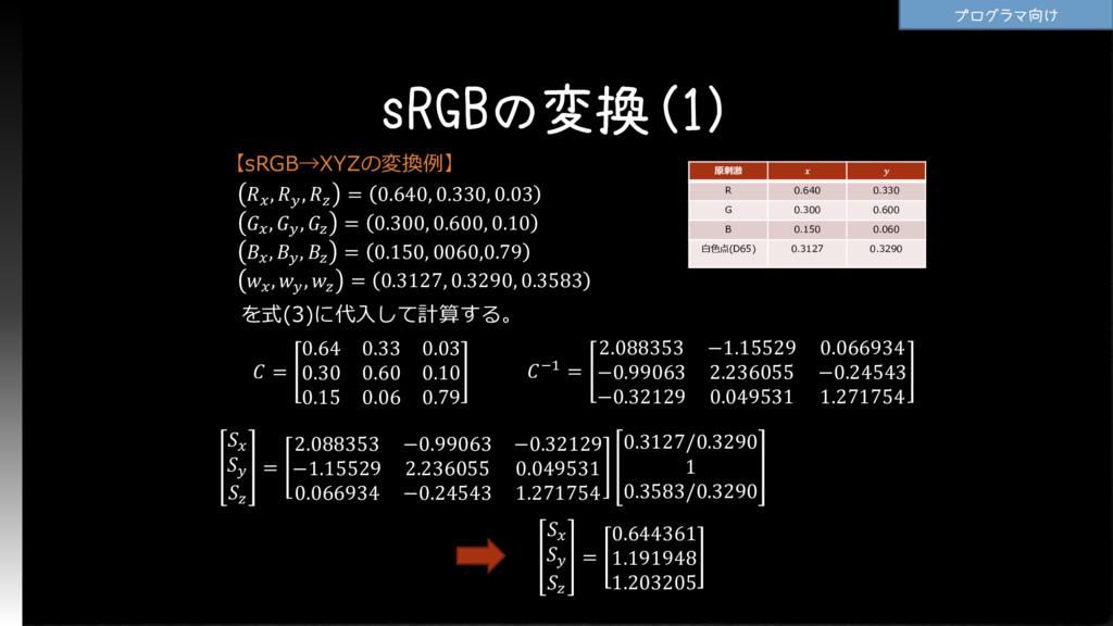 sRGBの変換(1) 【sRGB→XYZの変換例】 プログラマ向け 原刺激   R 0.640...