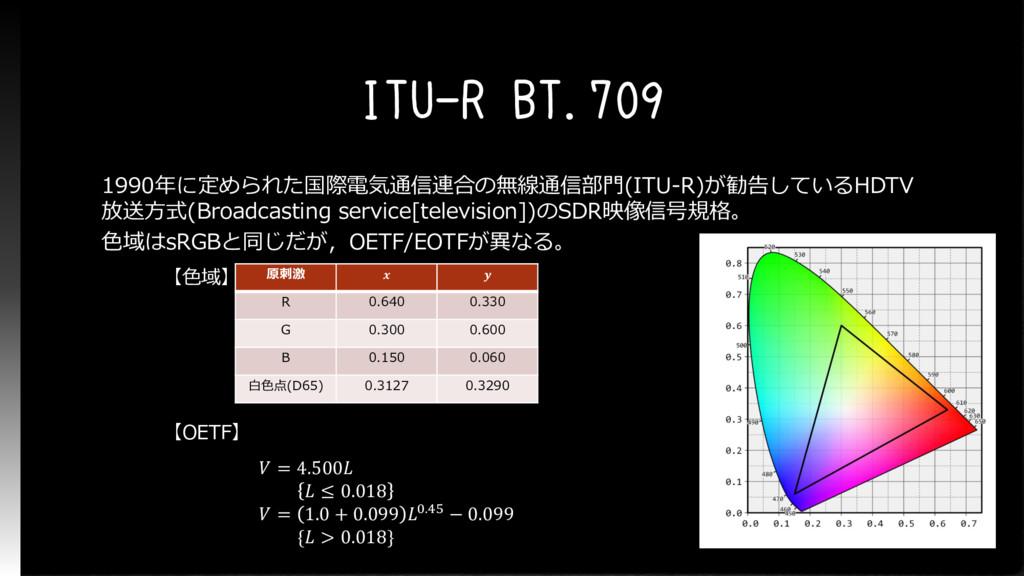ITU-R BT.709 1990年に定められた国際電気通信連合の無線通信部門(ITU-R)が...