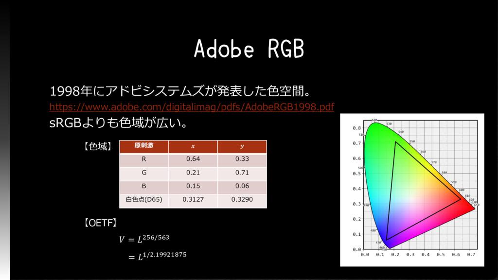 Adobe RGB 1998年にアドビシステムズが発表した色空間。 https://www.a...