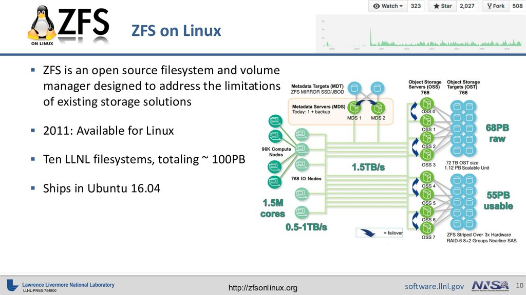 LLNL-PRES-754800 10 software.llnl.gov ZFS on Li...
