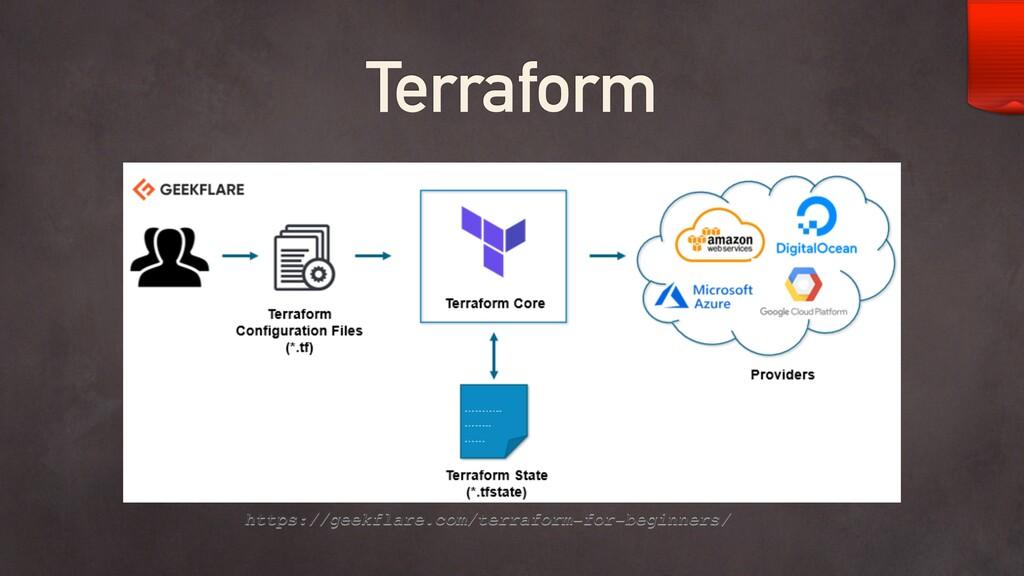 Terraform https://geekflare.com/terraform-for-b...
